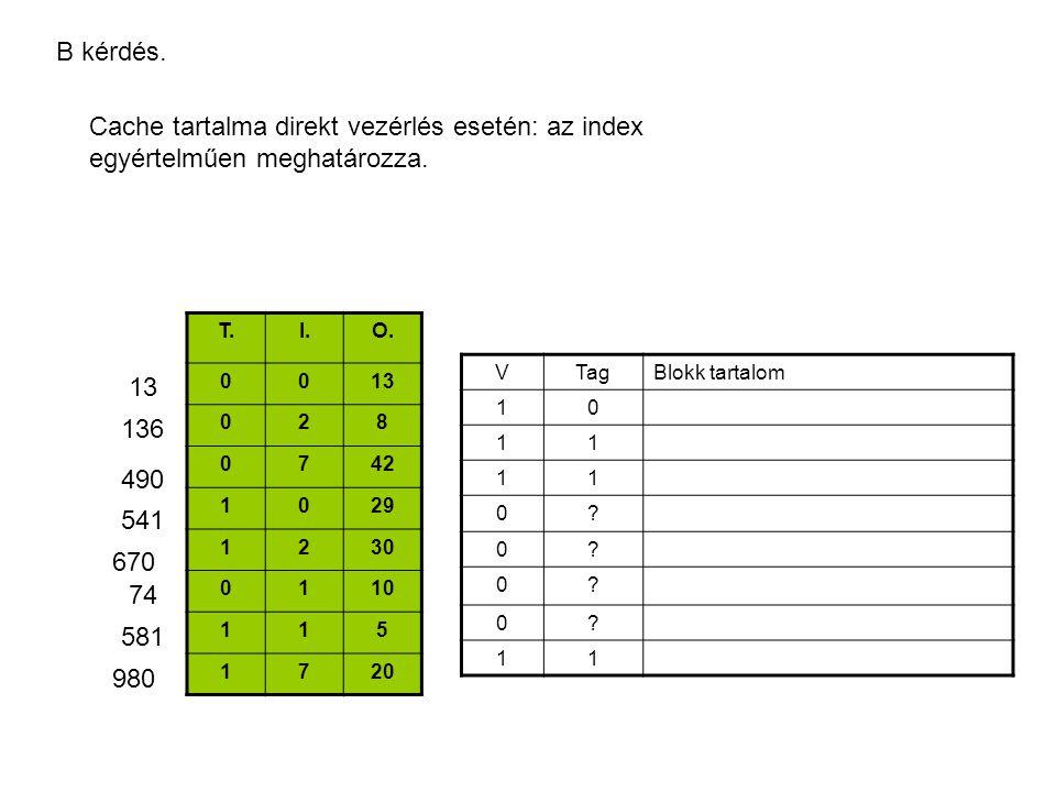 TLB/cache 4.feladat b.