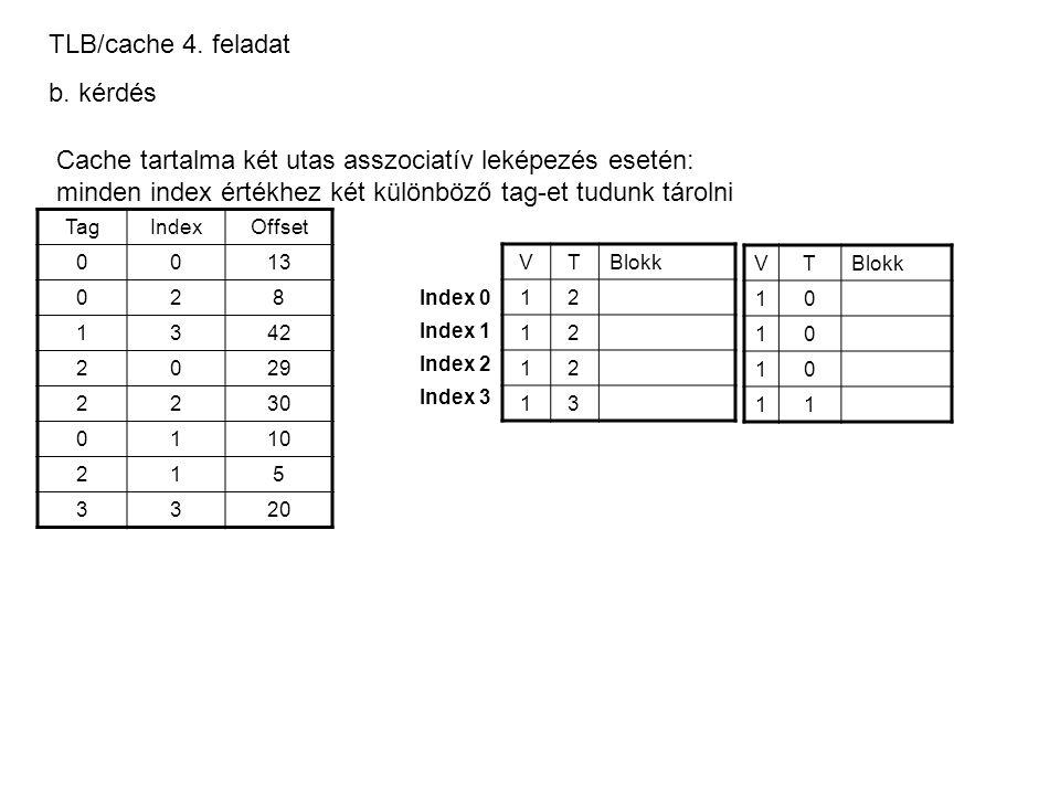 TLB/cache 4. feladat b.