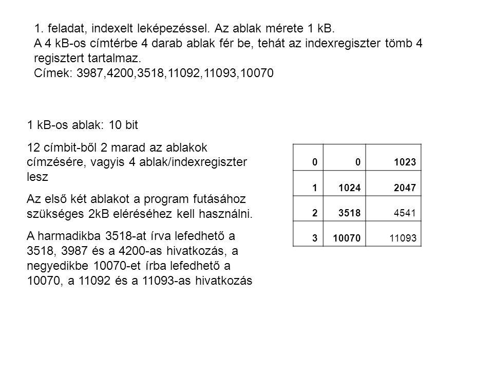 001023 110242047 235184541 31007011093 1. feladat, indexelt leképezéssel. Az ablak mérete 1 kB. A 4 kB-os címtérbe 4 darab ablak fér be, tehát az inde