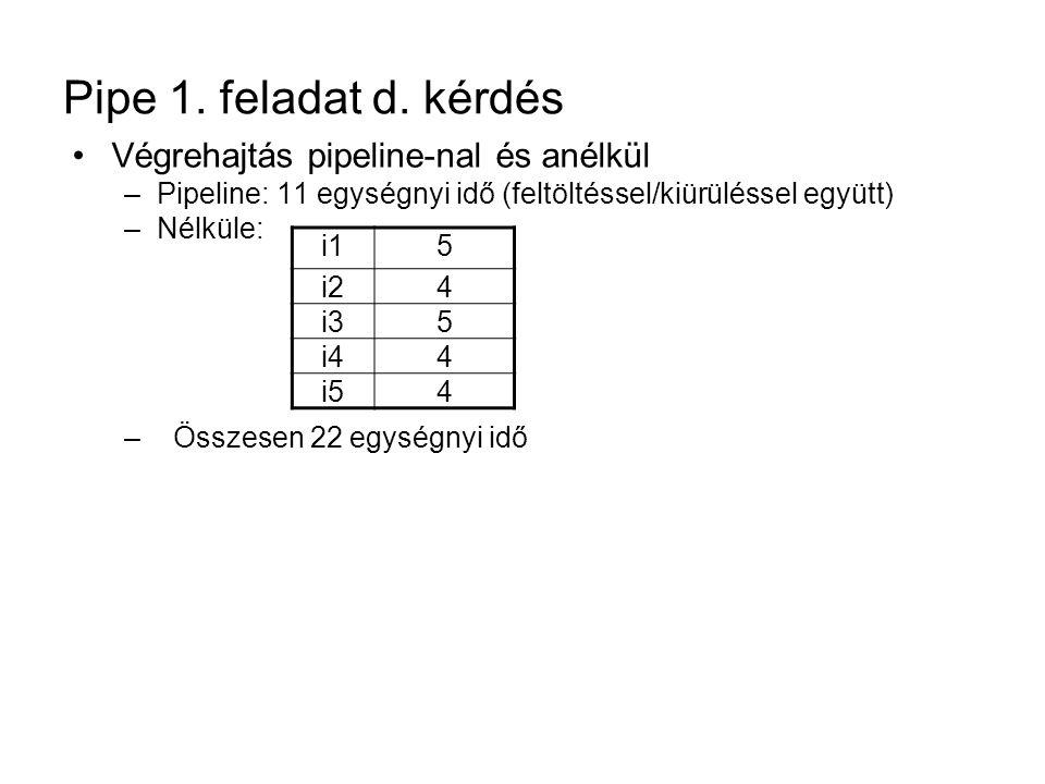 Pipe 1. feladat d. kérdés Végrehajtás pipeline-nal és anélkül –Pipeline: 11 egységnyi idő (feltöltéssel/kiürüléssel együtt) –Nélküle: – Összesen 22 eg