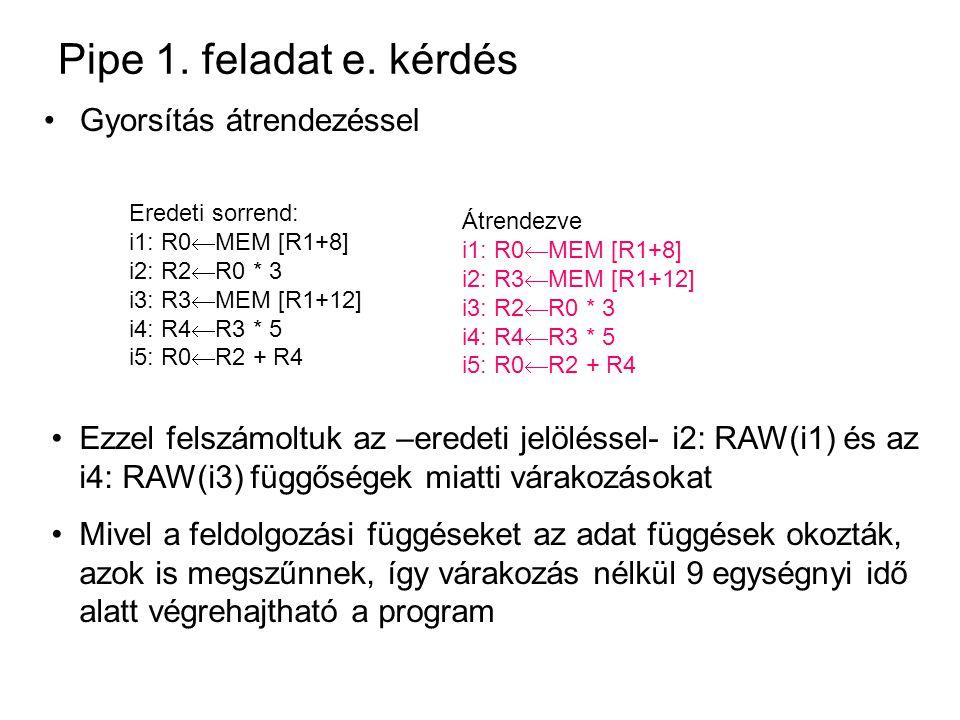 Pipe 1. feladat e. kérdés Gyorsítás átrendezéssel Eredeti sorrend: i1: R0  MEM [R1+8] i2: R2  R0 * 3 i3: R3  MEM [R1+12] i4: R4  R3 * 5 i5: R0  R