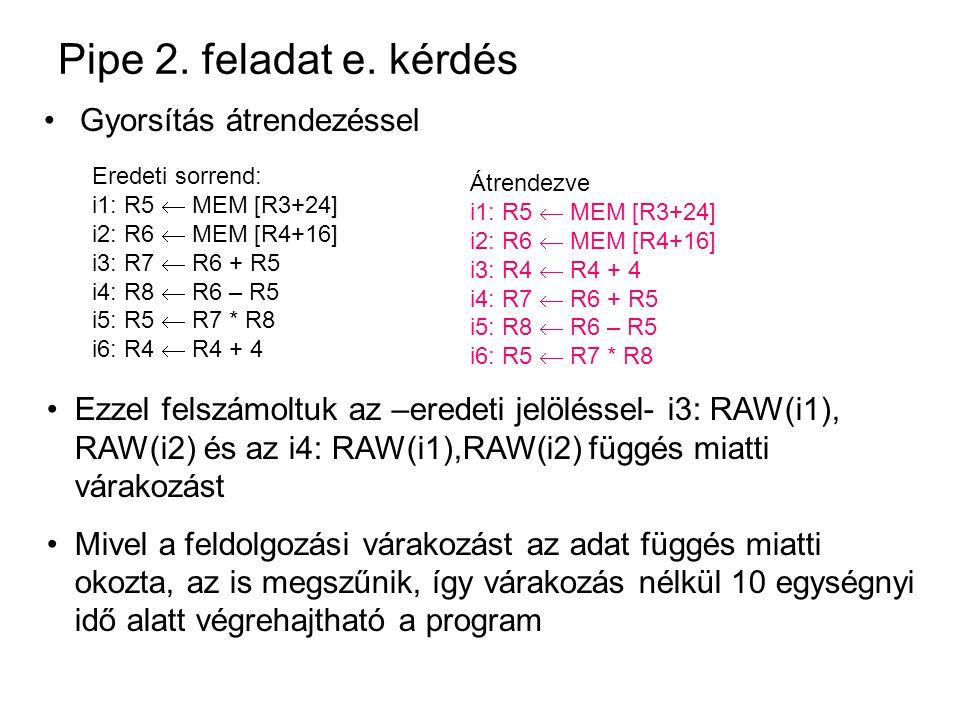 Pipe 2. feladat e. kérdés Gyorsítás átrendezéssel Eredeti sorrend: i1: R5  MEM [R3+24] i2: R6  MEM [R4+16] i3: R7  R6 + R5 i4: R8  R6 – R5 i5: R5