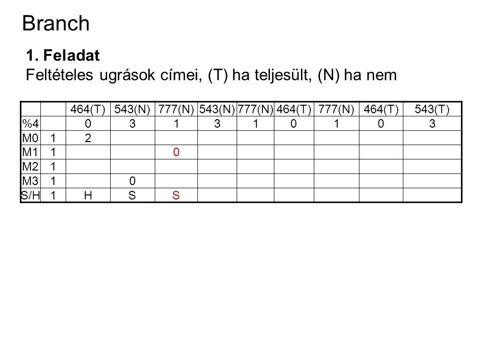 Branch 1. Feladat Feltételes ugrások címei, (T) ha teljesült, (N) ha nem 464(T)543(N)777(N)543(N)777(N)464(T)777(N)464(T)543(T) %4031310103 M012 M110
