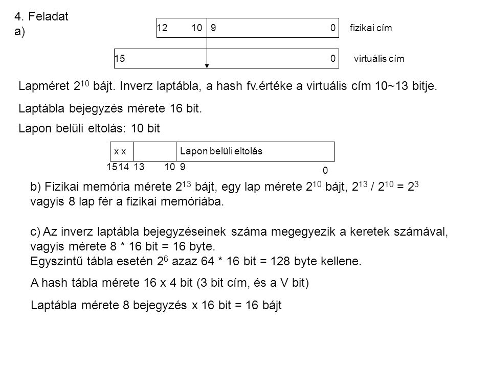 09fizikai cím 015 Lapon belüli eltolás: 10 bit A hash tábla mérete 16 x 4 bit (3 bit cím, és a V bit) Laptábla mérete 8 bejegyzés x 16 bit = 16 bájt b