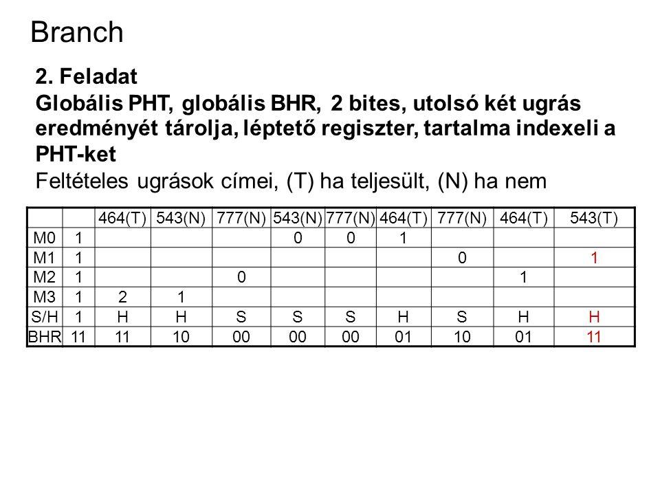 Branch 2. Feladat Globális PHT, globális BHR, 2 bites, utolsó két ugrás eredményét tárolja, léptető regiszter, tartalma indexeli a PHT-ket Feltételes