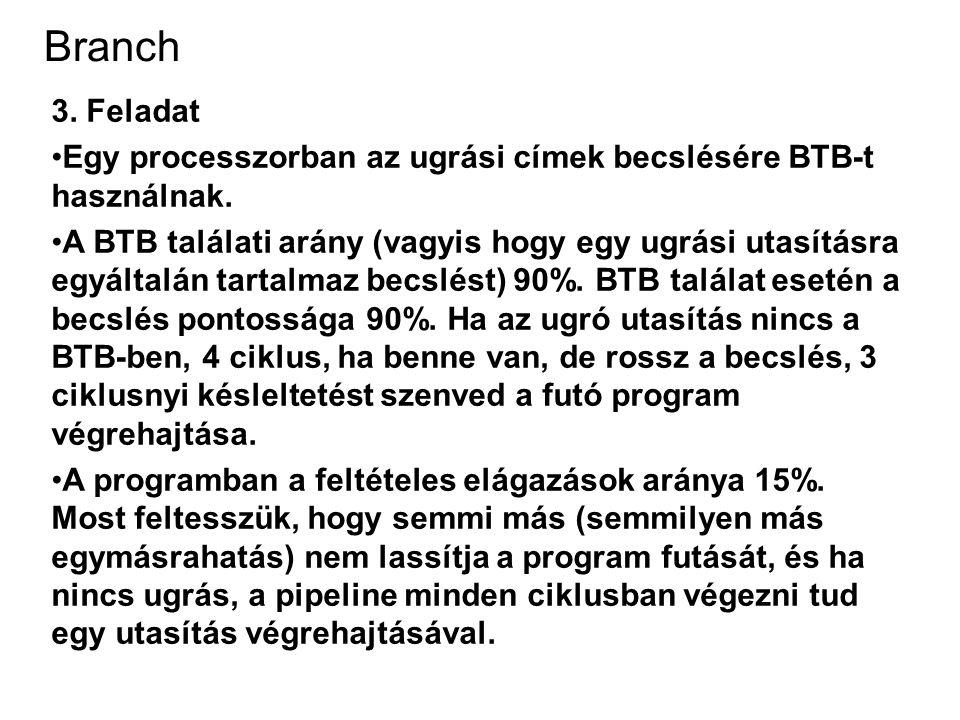 Branch 3. Feladat Egy processzorban az ugrási címek becslésére BTB-t használnak. A BTB találati arány (vagyis hogy egy ugrási utasításra egyáltalán ta