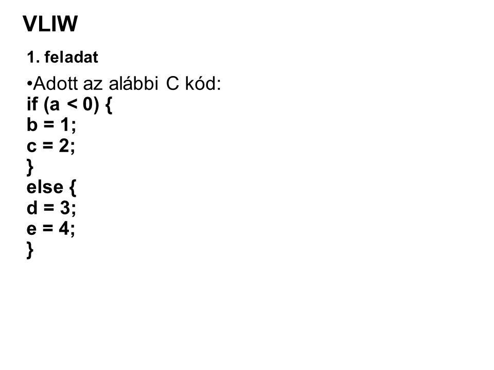 VLIW 1.a. Írja át a fenti C kódot a tárgyban használt pszeudo- assembly nyelvre.