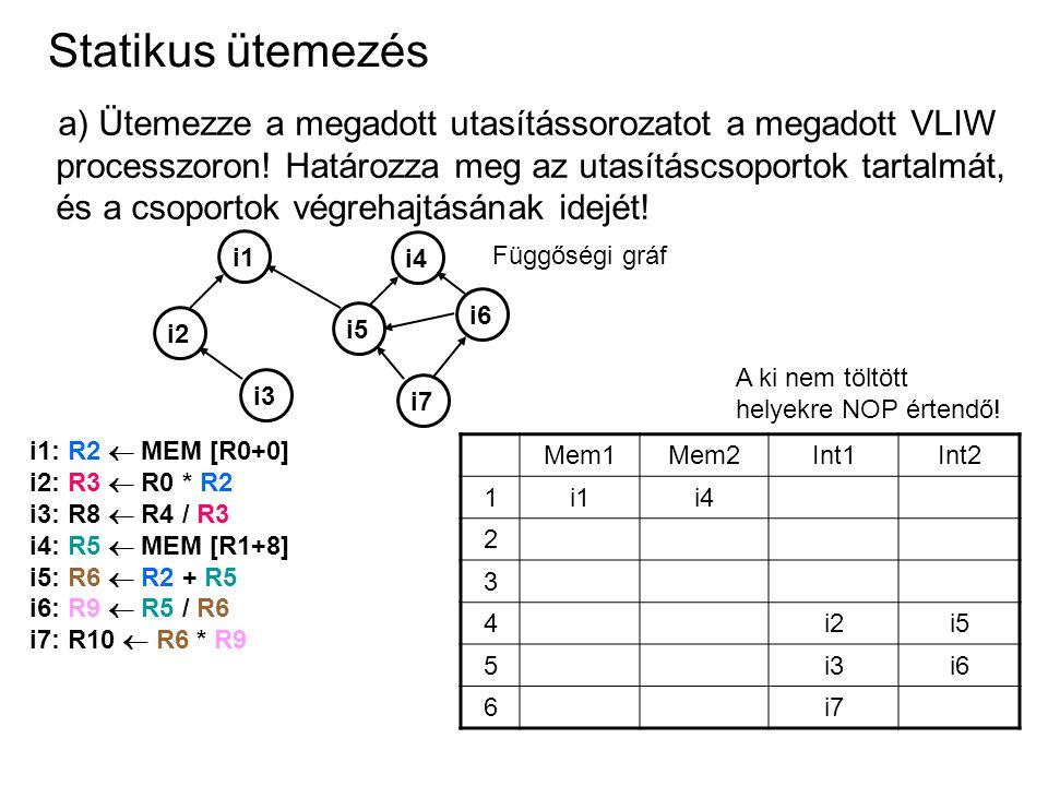 Statikus ütemezés a) Ütemezze a megadott utasítássorozatot a megadott VLIW processzoron! Határozza meg az utasításcsoportok tartalmát, és a csoportok