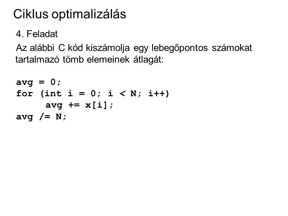 Ciklus optimalizálás 4. Feladat Az alábbi C kód kiszámolja egy lebegőpontos számokat tartalmazó tömb elemeinek átlagát: avg = 0; for (int i = 0; i < N
