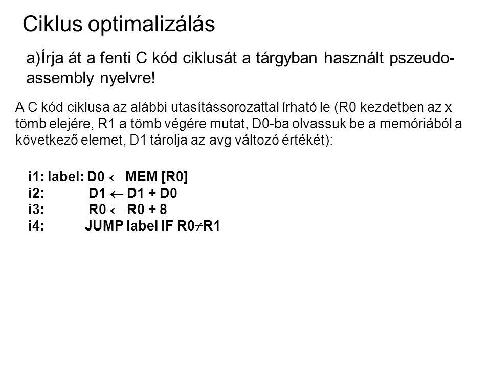 Ciklus optimalizálás b) A naív implementációhoz hány utasításcsoport szükséges a ciklus végrehajtásához egy olyan VLIW processzoron, melyben az alábbi utasítások helyezhetők el egy utasításcsoportban: 2 db memóriaművelet, 2 db lebegőpontos művelet, 2 db egész aritmetikai művelet, vagy ugró utasítás.