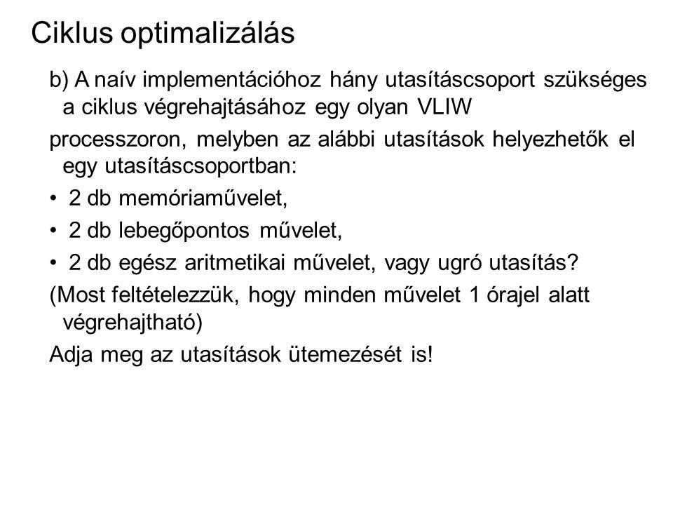 Ciklus optimalizálás b) A naív implementációhoz hány utasításcsoport szükséges a ciklus végrehajtásához egy olyan VLIW processzoron, melyben az alábbi