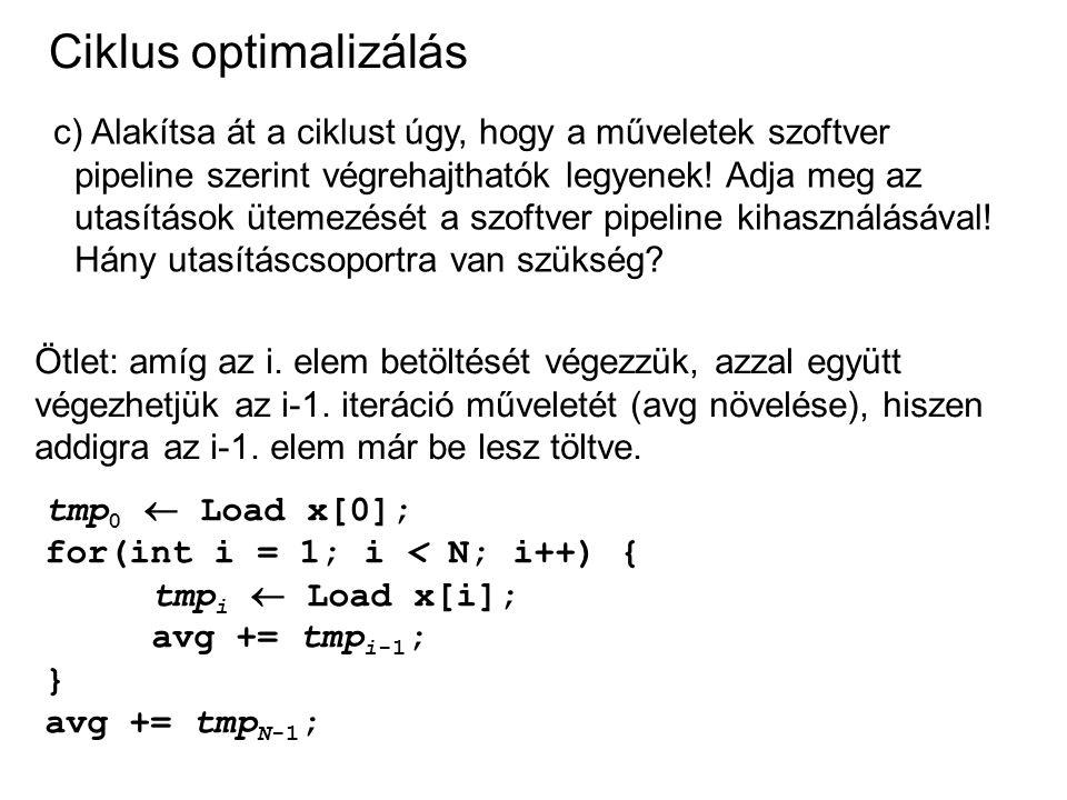 Ciklus optimalizálás Figyeljük meg, hogy tmp i helyett elegendő egyetlen változót használni (tmp), hiszen a ciklusmag mindkét utasítása egyszerre, egymással párhuzamosan hajtódik végre, így a tmp régi értékét használja az összeadás, és a tmp új értéke a tömbből beolvasott új elem lesz.