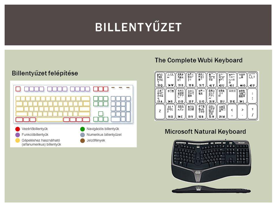 BILLENTYŰZET Billentyűzet felépítése The Complete Wubi Keyboard Microsoft Natural Keyboard
