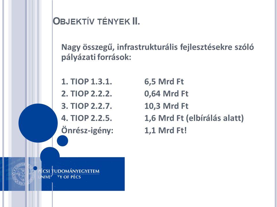 Nagy összegű, infrastrukturális fejlesztésekre szóló pályázati források: 1. TIOP 1.3.1.6,5 Mrd Ft 2. TIOP 2.2.2.0,64 Mrd Ft 3. TIOP 2.2.7.10,3 Mrd Ft