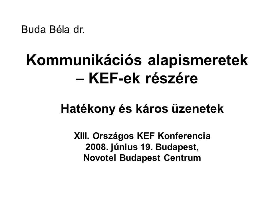 Kommunikációs alapismeretek – KEF-ek részére Hatékony és káros üzenetek XIII.