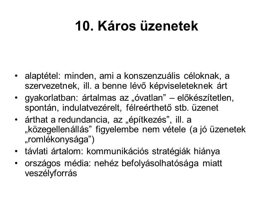 10. Káros üzenetek alaptétel: minden, ami a konszenzuális céloknak, a szervezetnek, ill.