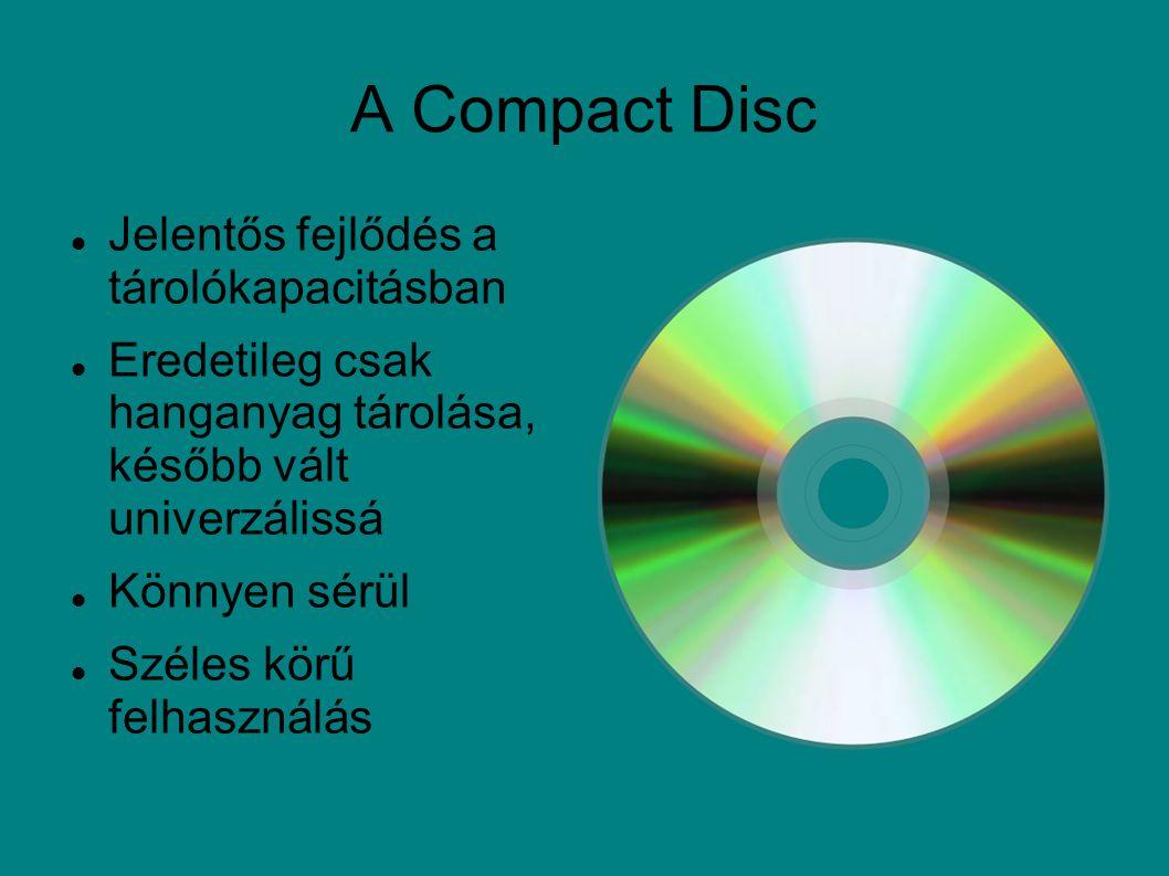A Compact Disc Jelentős fejlődés a tárolókapacitásban Eredetileg csak hanganyag tárolása, később vált univerzálissá Könnyen sérül Széles körű felhasználás