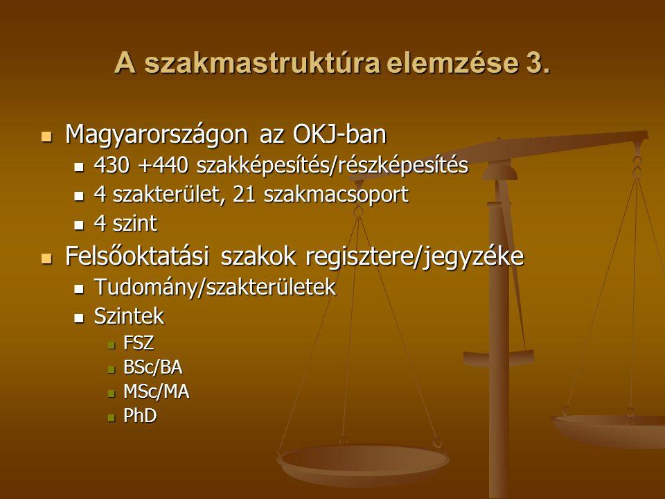 Kvalifikációk, képesítési rendszerek vizsgálata 1 Az EKKR (EFQ) és szükségessége Az EKKR (EFQ) és szükségessége