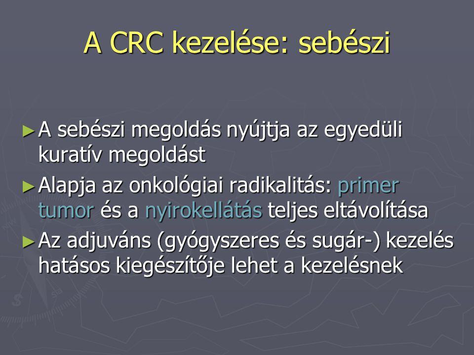 A CRC kezelése: sebészi ► A sebészi megoldás nyújtja az egyedüli kuratív megoldást ► Alapja az onkológiai radikalitás: primer tumor és a nyirokellátás