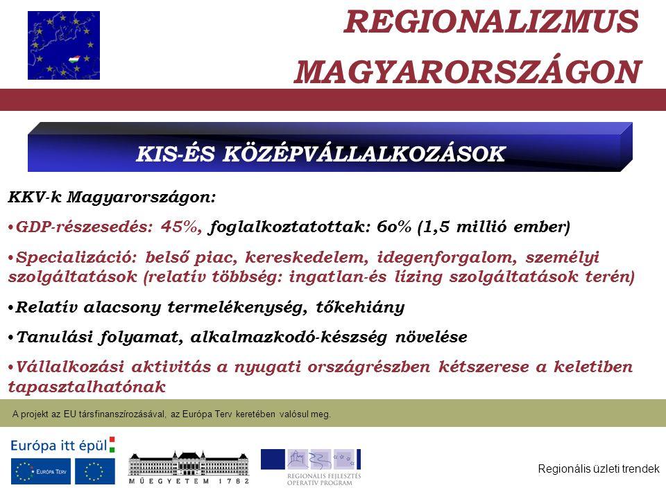 Regionális üzleti trendek A projekt az EU társfinanszírozásával, az Európa Terv keretében valósul meg. 2004. január 27. REGIONALIZMUS MAGYARORSZÁGON K