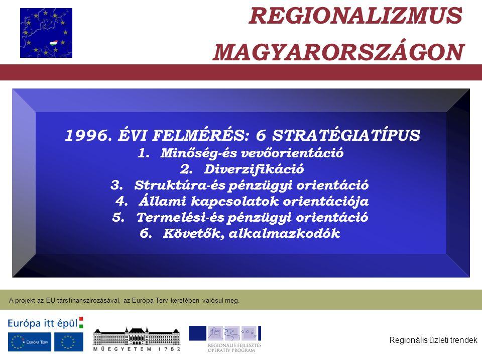 Regionális üzleti trendek A projekt az EU társfinanszírozásával, az Európa Terv keretében valósul meg. 2004. január 27. REGIONALIZMUS MAGYARORSZÁGON 1