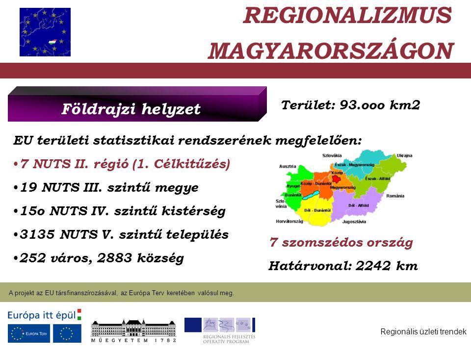 Regionális üzleti trendek A projekt az EU társfinanszírozásával, az Európa Terv keretében valósul meg. 2004. január 27. REGIONALIZMUS MAGYARORSZÁGON F