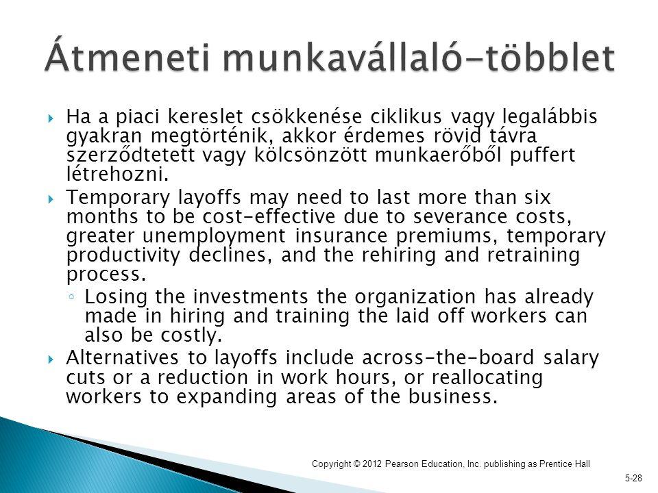  Ha a piaci kereslet csökkenése ciklikus vagy legalábbis gyakran megtörténik, akkor érdemes rövid távra szerződtetett vagy kölcsönzött munkaerőből puffert létrehozni.