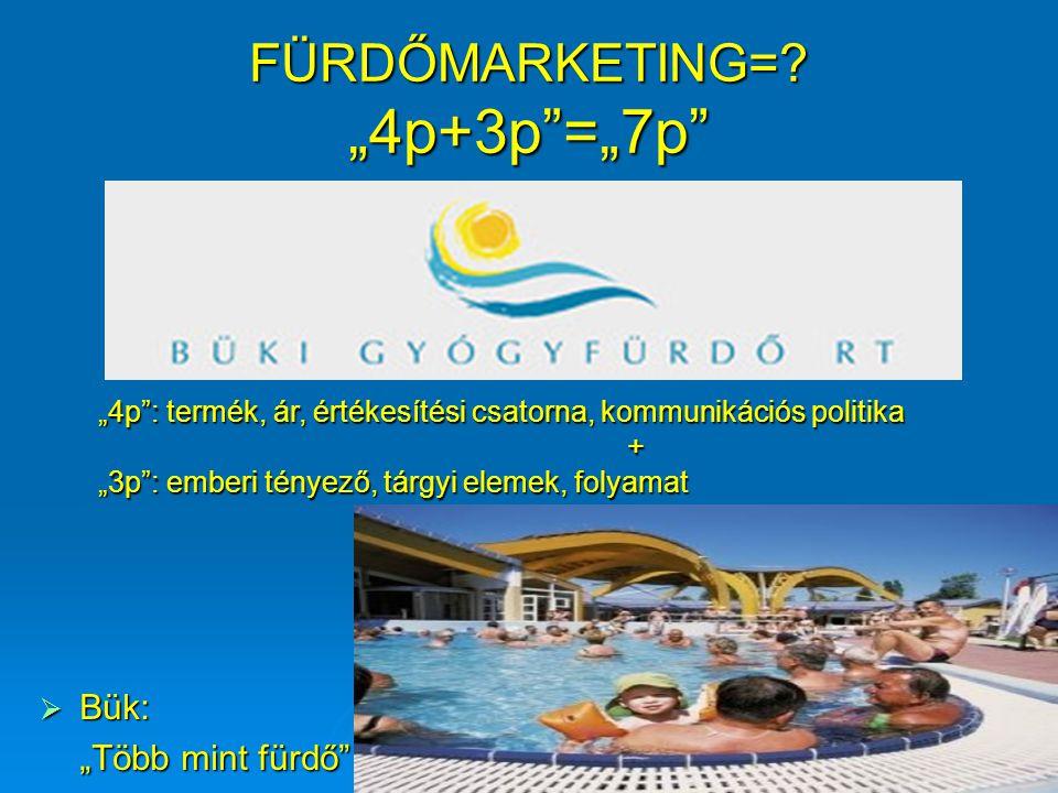 Kereskedelmi és marketingosztály Bükfürdőn  1993;  1999: szolgáltatási, marketing osztály;  2000: PR manager;  Kereskedelmi, marketing osztály;  Vállalkozási, kereskedelmi, marketing osztály;  2003: kereskedelmi marketing osztály.
