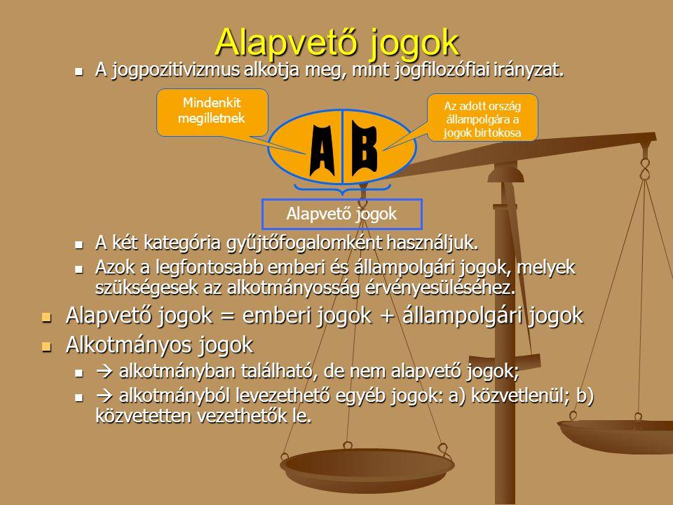 A jogpozitivizmus alkotja meg, mint jogfilozófiai irányzat. A jogpozitivizmus alkotja meg, mint jogfilozófiai irányzat. A két kategória gyűjtőfogalomk