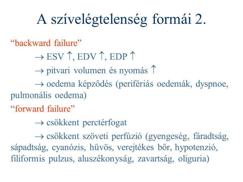 """A szívelégtelenség formái 2. """"backward failure""""  ESV , EDV , EDP   pitvari volumen és nyomás   oedema képződés (perifériás oedemák, dyspnoe, pu"""