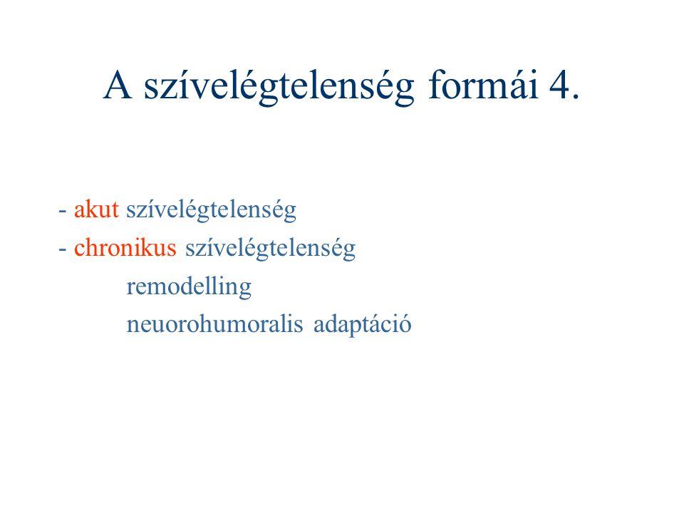 A szívelégtelenség formái 4. - akut szívelégtelenség - chronikus szívelégtelenség remodelling neuorohumoralis adaptáció