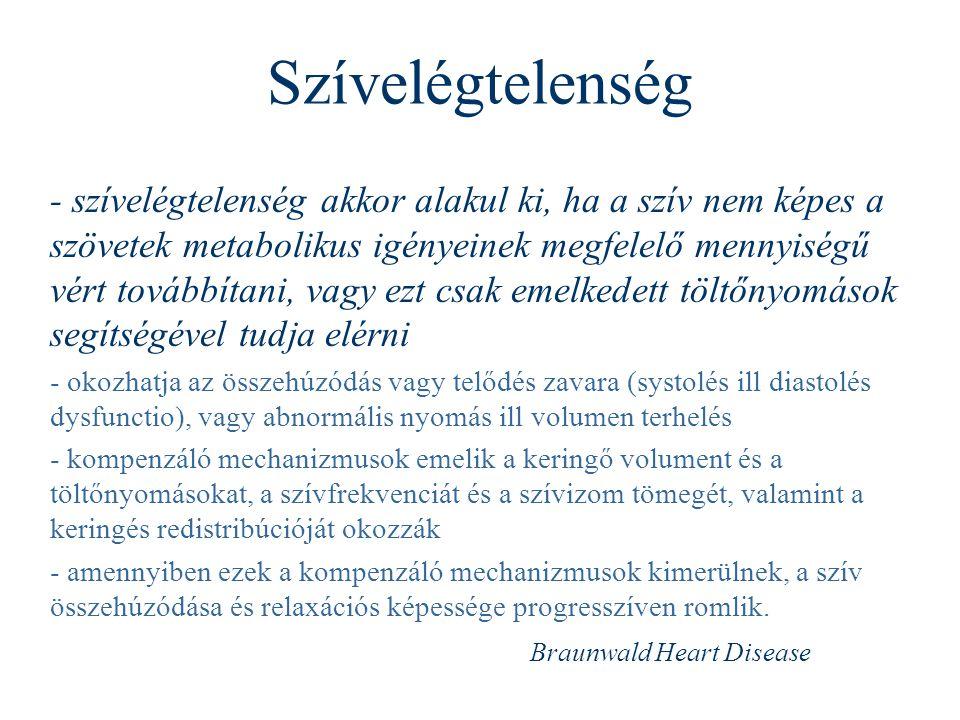 Acut szívelégtelenség - a jellegzetes tünetegyüttes hirtelen kialakuló, súlyos, kórházi észlelést szükségessé tevő megjelenése de novo acut szívelégelenség chronikus szívbetegség acut decompensatioja Dar, Crit Care Med, 2008;36:S3-S8.