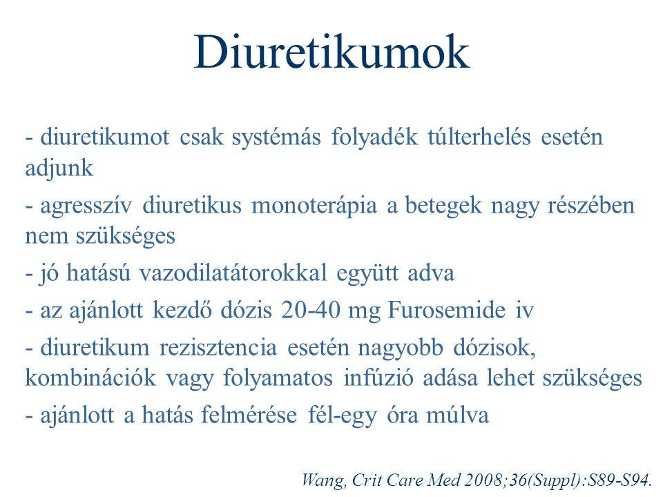 Diuretikumok - diuretikumot csak systémás folyadék túlterhelés esetén adjunk - agresszív diuretikus monoterápia a betegek nagy részében nem szükséges