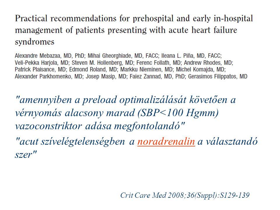 amennyiben a preload optimalizálását követően a vérnyomás alacsony marad (SBP<100 Hgmm) vazoconstriktor adása megfontolandó acut szívelégtelenségben a noradrenalin a választandó szer Crit Care Med 2008;36(Suppl):S129-139