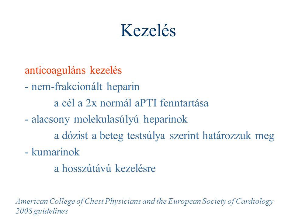 Kezelés American College of Chest Physicians and the European Society of Cardiology 2008 guidelines anticoaguláns kezelés - nem-frakcionált heparin a