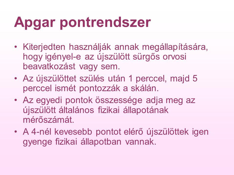 Apgar pontrendszer Kiterjedten használják annak megállapítására, hogy igényel-e az újszülött sürgős orvosi beavatkozást vagy sem. Az újszülöttet szülé