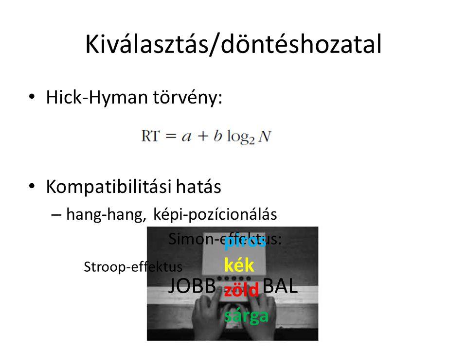 Kiválasztás/döntéshozatal Hick-Hyman törvény: Kompatibilitási hatás – hang-hang, képi-pozícionálás Simon-effektus: JOBBBAL piros Stroop-effektus kék z