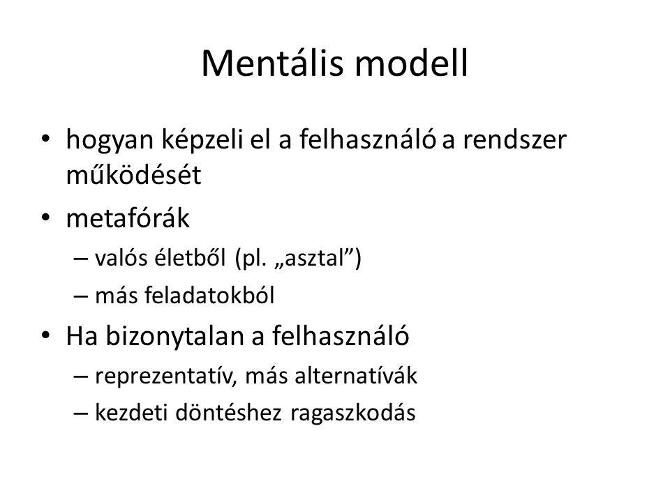 """Mentális modell hogyan képzeli el a felhasználó a rendszer működését metafórák – valós életből (pl. """"asztal"""") – más feladatokból Ha bizonytalan a felh"""