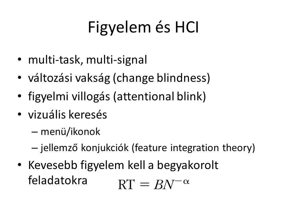 Figyelem és HCI multi-task, multi-signal változási vakság (change blindness) figyelmi villogás (attentional blink) vizuális keresés – menü/ikonok – je