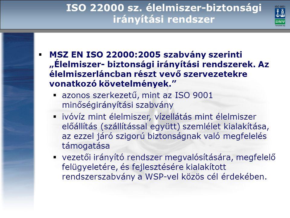 """ISO 22000 sz. élelmiszer-biztonsági irányítási rendszer  MSZ EN ISO 22000:2005 szabvány szerinti """"Élelmiszer- biztonsági irányítási rendszerek. Az él"""