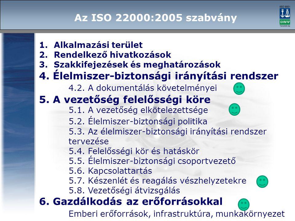 1.Alkalmazási terület 2.Rendelkező hivatkozások 3.Szakkifejezések és meghatározások 4. Élelmiszer-biztonsági irányítási rendszer 4.2. A dokumentálás k