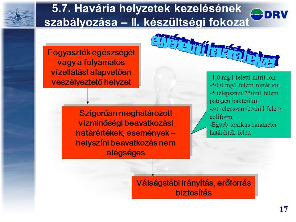 5.7. Havária helyzetek kezelésének szabályozása – II. készültségi fokozat 17 Fogyasztók egészségét vagy a folyamatos vízellátást alapvetően veszélyezt
