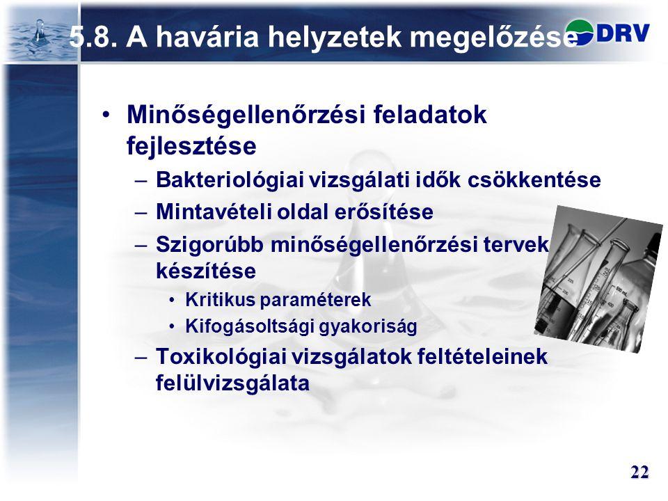5.8. A havária helyzetek megelőzése Minőségellenőrzési feladatok fejlesztése –Bakteriológiai vizsgálati idők csökkentése –Mintavételi oldal erősítése