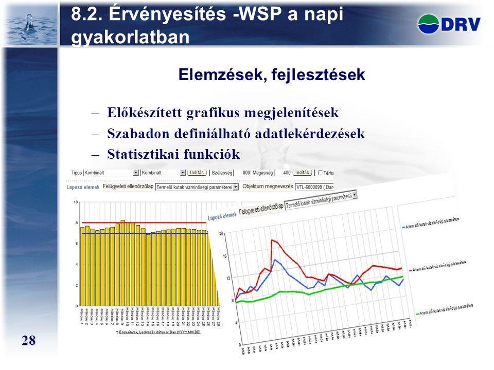 28 8.2. Érvényesítés -WSP a napi gyakorlatban –Előkészített grafikus megjelenítések –Szabadon definiálható adatlekérdezések –Statisztikai funkciók Ele