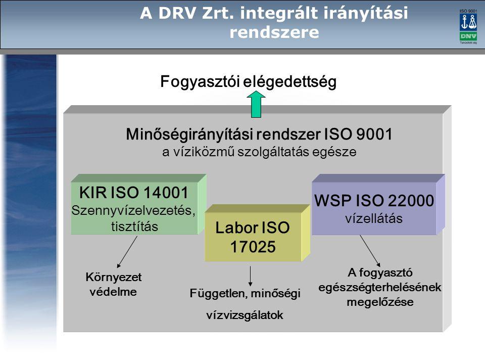 Fogyasztói elégedettség Minőségirányítási rendszer ISO 9001 a víziközmű szolgáltatás egésze KIR ISO 14001 Szennyvízelvezetés, tisztítás Környezet véde