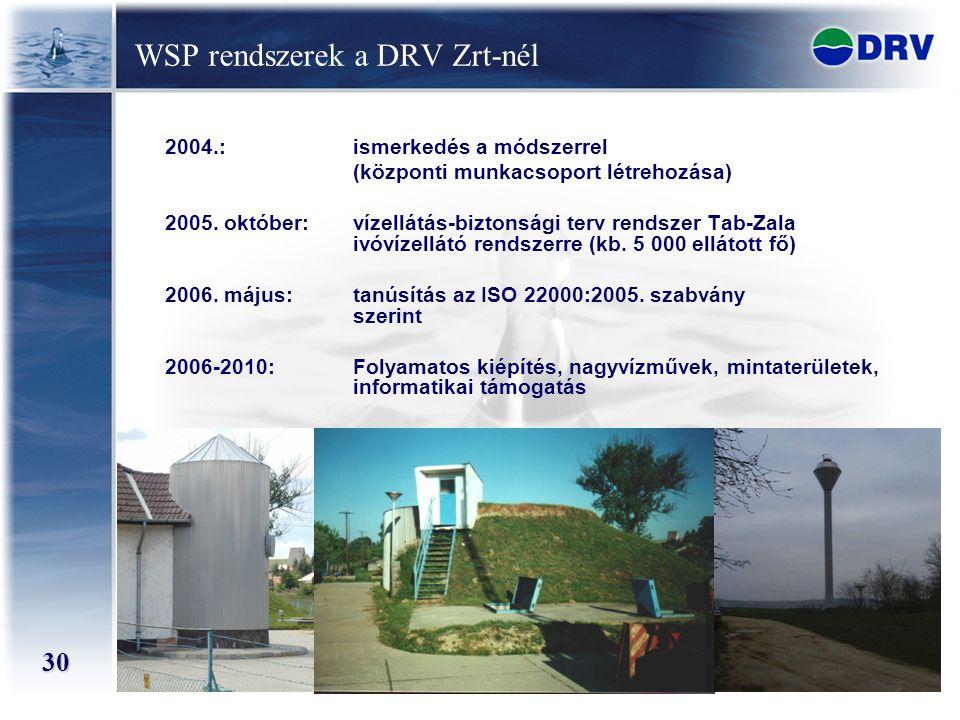 30 2004.:ismerkedés a módszerrel (központi munkacsoport létrehozása) 2005. október: vízellátás-biztonsági terv rendszer Tab-Zala ivóvízellátó rendszer