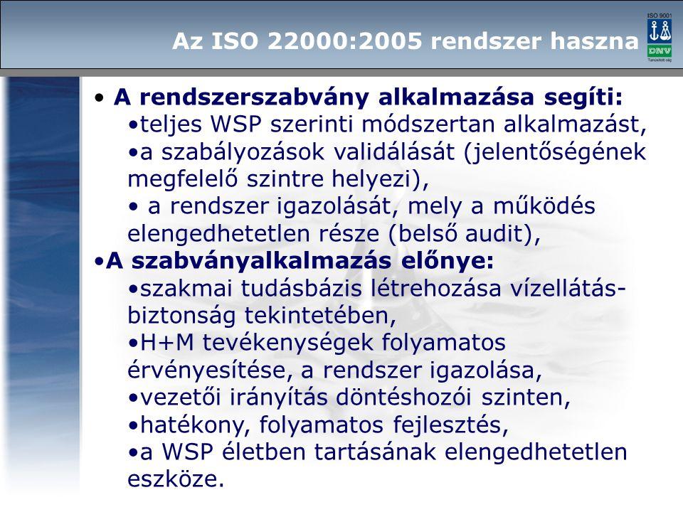 Az ISO 22000:2005 rendszer haszna A rendszerszabvány alkalmazása segíti: teljes WSP szerinti módszertan alkalmazást, a szabályozások validálását (jele