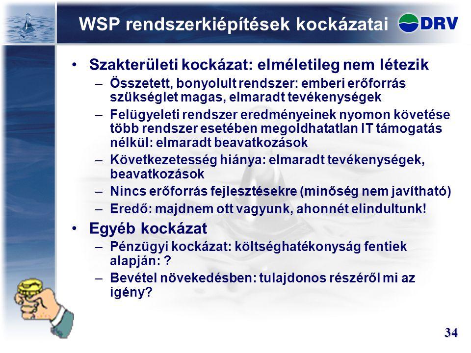 WSP rendszerkiépítések kockázatai Szakterületi kockázat: elméletileg nem létezik –Összetett, bonyolult rendszer: emberi erőforrás szükséglet magas, el