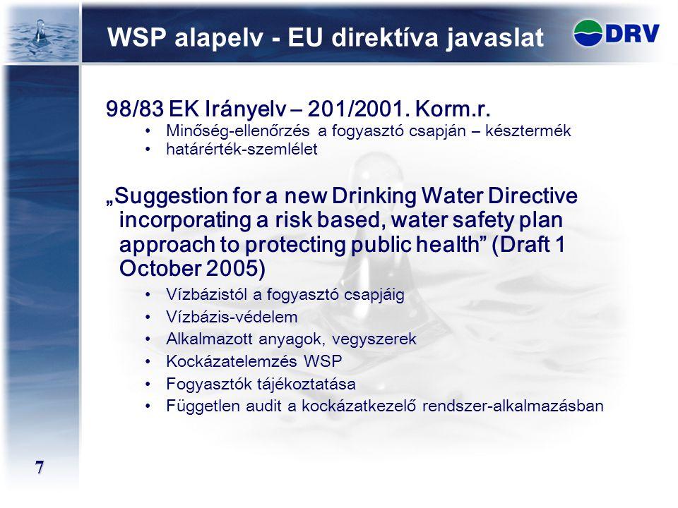 """7 WSP alapelv - EU direktíva javaslat 98/83 EK Irányelv – 201/2001. Korm.r. Minőség-ellenőrzés a fogyasztó csapján – késztermék határérték-szemlélet """""""