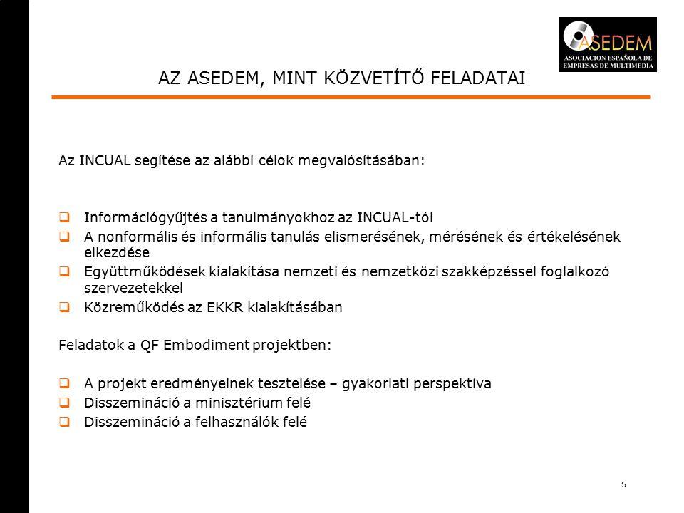 5 AZ ASEDEM, MINT KÖZVETÍTŐ FELADATAI Az INCUAL segítése az alábbi célok megvalósításában:  Információgyűjtés a tanulmányokhoz az INCUAL-tól  A nonformális és informális tanulás elismerésének, mérésének és értékelésének elkezdése  Együttműködések kialakítása nemzeti és nemzetközi szakképzéssel foglalkozó szervezetekkel  Közreműködés az EKKR kialakításában Feladatok a QF Embodiment projektben:  A projekt eredményeinek tesztelése – gyakorlati perspektíva  Disszemináció a minisztérium felé  Disszemináció a felhasználók felé